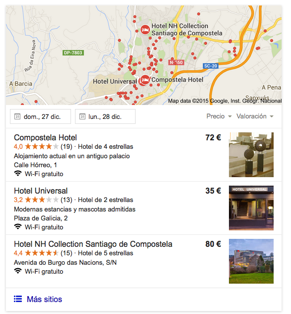 Posicionamiento local en hoteles de Santiago